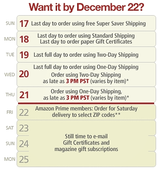 Amazon Holidays Shipping Deadlines in U.S.A.